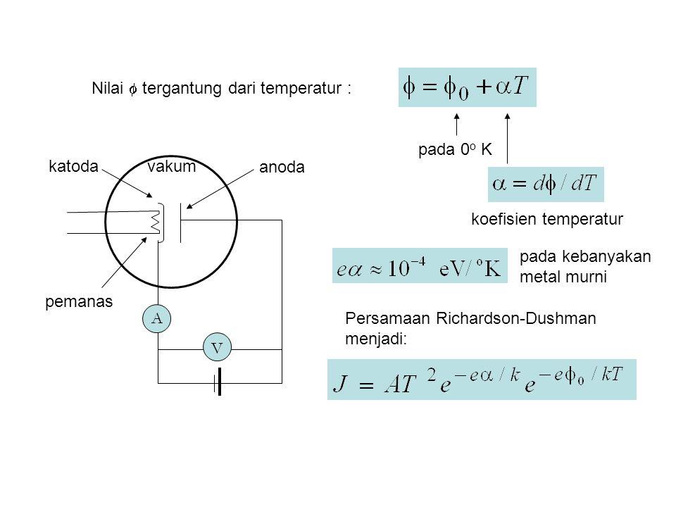 Nilai  tergantung dari temperatur : pada 0 o K koefisien temperatur pada kebanyakan metal murni Persamaan Richardson-Dushman menjadi: A V vakum pemanas katoda anoda