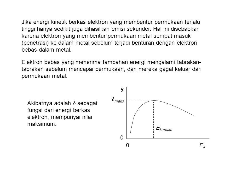 Jika energi kinetik berkas elektron yang membentur permukaan terlalu tinggi hanya sedikit juga dihasilkan emisi sekunder.