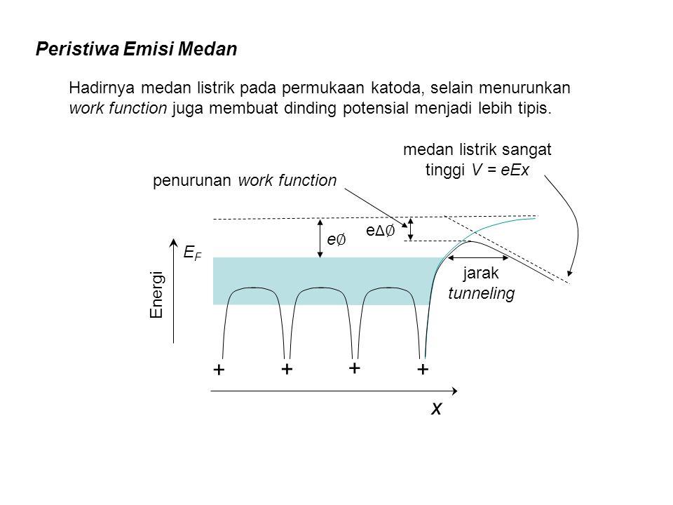 Peristiwa Emisi Medan Hadirnya medan listrik pada permukaan katoda, selain menurunkan work function juga membuat dinding potensial menjadi lebih tipis.