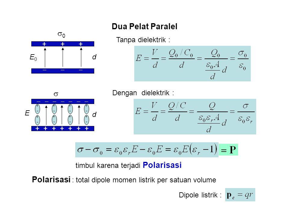 Tanpa dielektrik : E0E0 + + +    d 00 ++ ++ + + + + + + + d  E ++ ++ ++ ++ ++ ++        Dipole listrik : timbul karena terjadi Polarisasi Dengan dielektrik : Polarisasi : total dipole momen listrik per satuan volume Dua Pelat Paralel