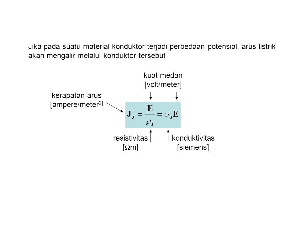 Jika pada suatu material konduktor terjadi perbedaan potensial, arus listrik akan mengalir melalui konduktor tersebut kerapatan arus [ampere/meter 2] kuat medan [volt/meter] resistivitas [  m] konduktivitas [siemens]