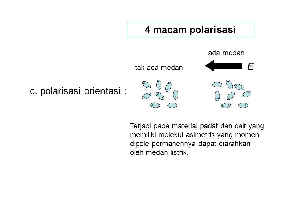 4 macam polarisasi tak ada medan ada medan E c.