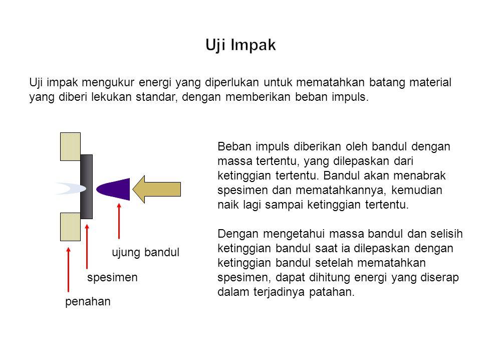 spesimen Uji impak mengukur energi yang diperlukan untuk mematahkan batang material yang diberi lekukan standar, dengan memberikan beban impuls.