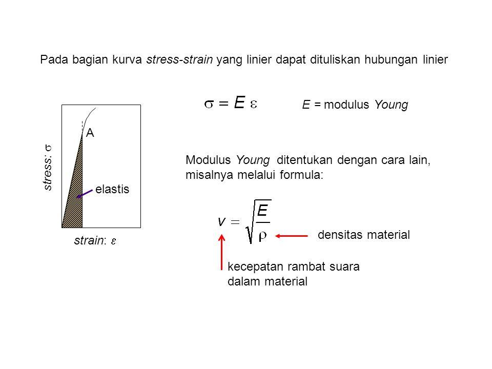 Pada bagian kurva stress-strain yang linier dapat dituliskan hubungan linier strain:  elastis stress:  A E = modulus Young Modulus Young ditentukan dengan cara lain, misalnya melalui formula: densitas material kecepatan rambat suara dalam material