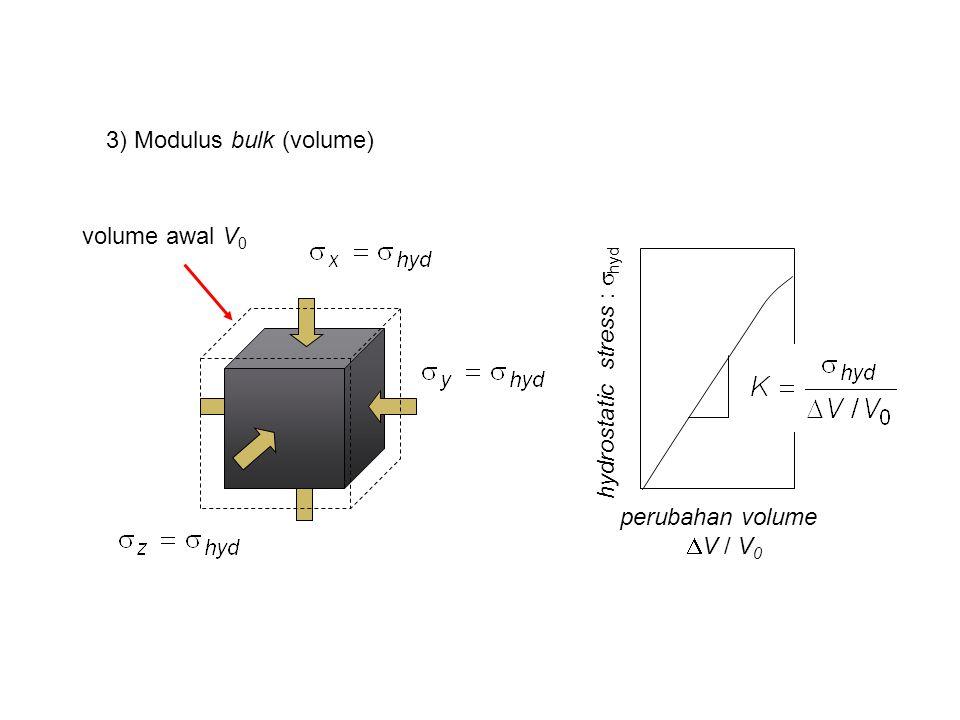 3) Modulus bulk (volume) volume awal V 0 perubahan volume  V / V 0 hydrostatic stress :  hyd
