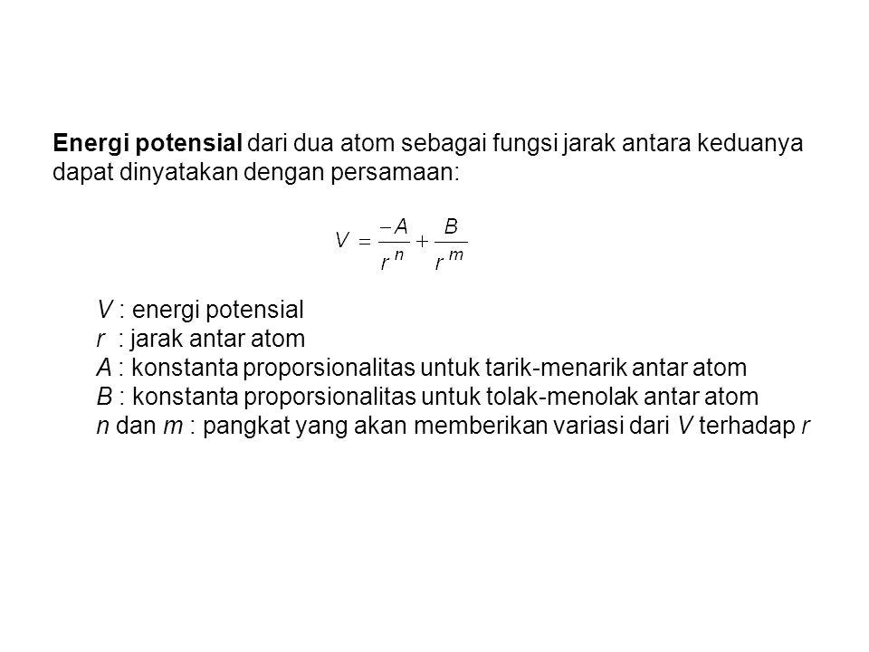 Energi potensial dari dua atom sebagai fungsi jarak antara keduanya dapat dinyatakan dengan persamaan: V : energi potensial r : jarak antar atom A : konstanta proporsionalitas untuk tarik-menarik antar atom B : konstanta proporsionalitas untuk tolak-menolak antar atom n dan m : pangkat yang akan memberikan variasi dari V terhadap r