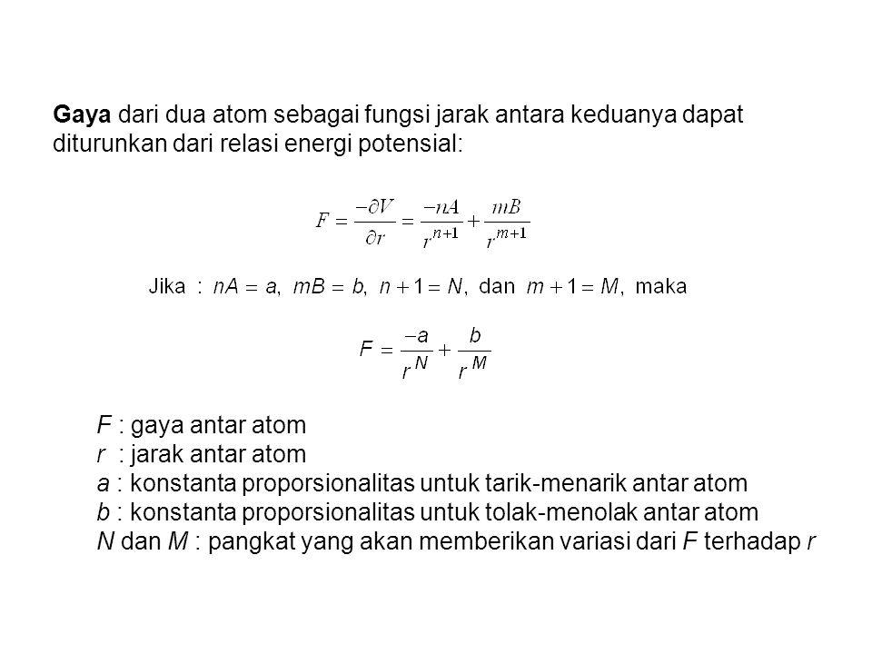 Gaya dari dua atom sebagai fungsi jarak antara keduanya dapat diturunkan dari relasi energi potensial: F : gaya antar atom r : jarak antar atom a : konstanta proporsionalitas untuk tarik-menarik antar atom b : konstanta proporsionalitas untuk tolak-menolak antar atom N dan M : pangkat yang akan memberikan variasi dari F terhadap r