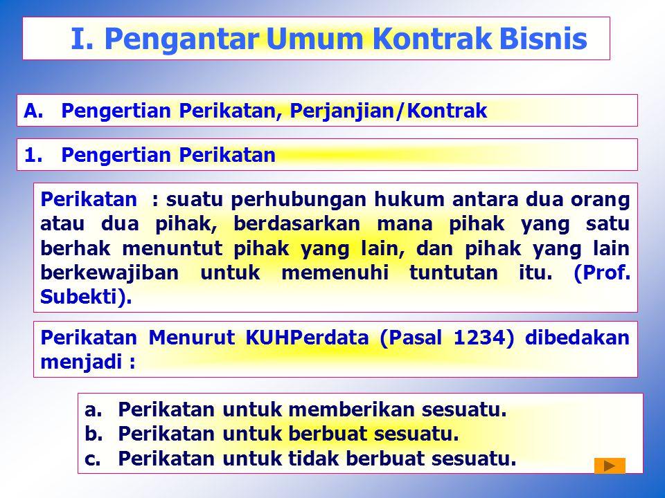 Sumber Lahirnya Perikatan (KUHPerdata) dibedakan : a.Perikatan lahir karena perjanjian.