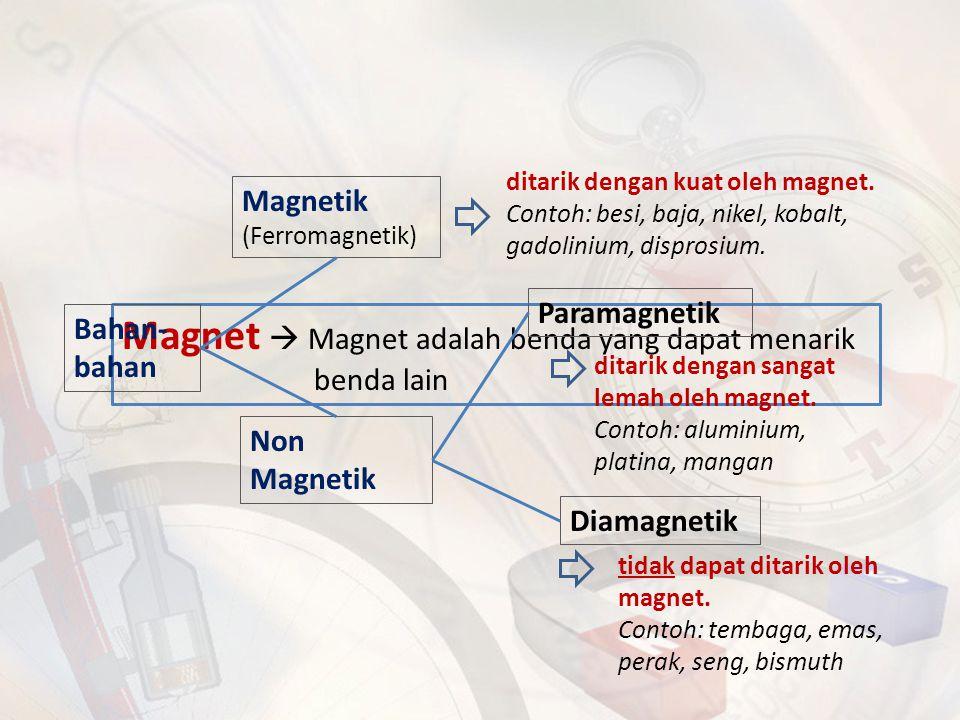 Magnet  Magnet adalah benda yang dapat menarik benda lain ditarik dengan sangat lemah oleh magnet. Contoh: aluminium, platina, mangan tidak dapat dit