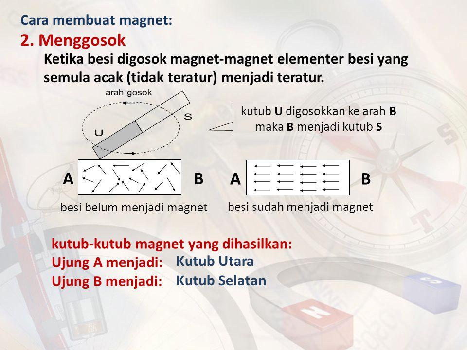 besi belum menjadi magnet A B besi sudah menjadi magnet A B kutub U digosokkan ke arah B maka B menjadi kutub S Ketika besi digosok magnet-magnet elem