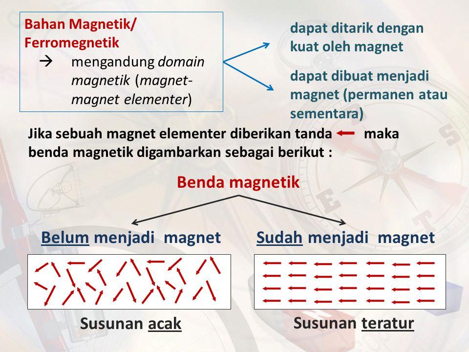 Bahan Magnetik/ Ferromegnetik  mengandung domain magnetik (magnet- magnet elementer) dapat ditarik dengan kuat oleh magnet dapat dibuat menjadi magne