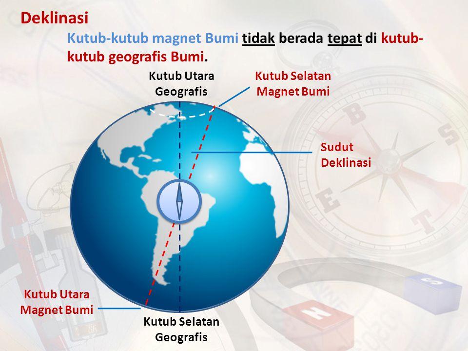 Deklinasi Kutub-kutub magnet Bumi tidak berada tepat di kutub- kutub geografis Bumi. Kutub Utara Geografis Kutub Selatan Geografis Kutub Selatan Magne