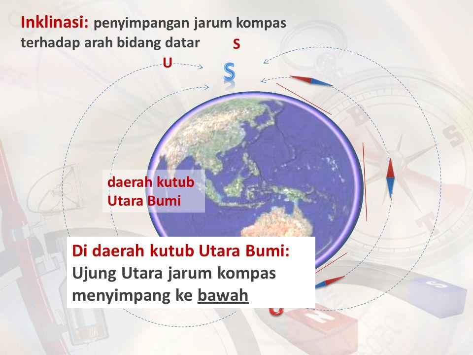 Di daerah kutub Utara Bumi: Ujung Utara jarum kompas menyimpang ke bawah daerah kutub Utara Bumi S U