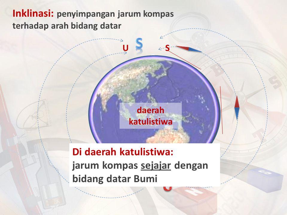 Inklinasi: penyimpangan jarum kompas terhadap arah bidang datar Di daerah katulistiwa: jarum kompas sejajar dengan bidang datar Bumi daerah katulistiw