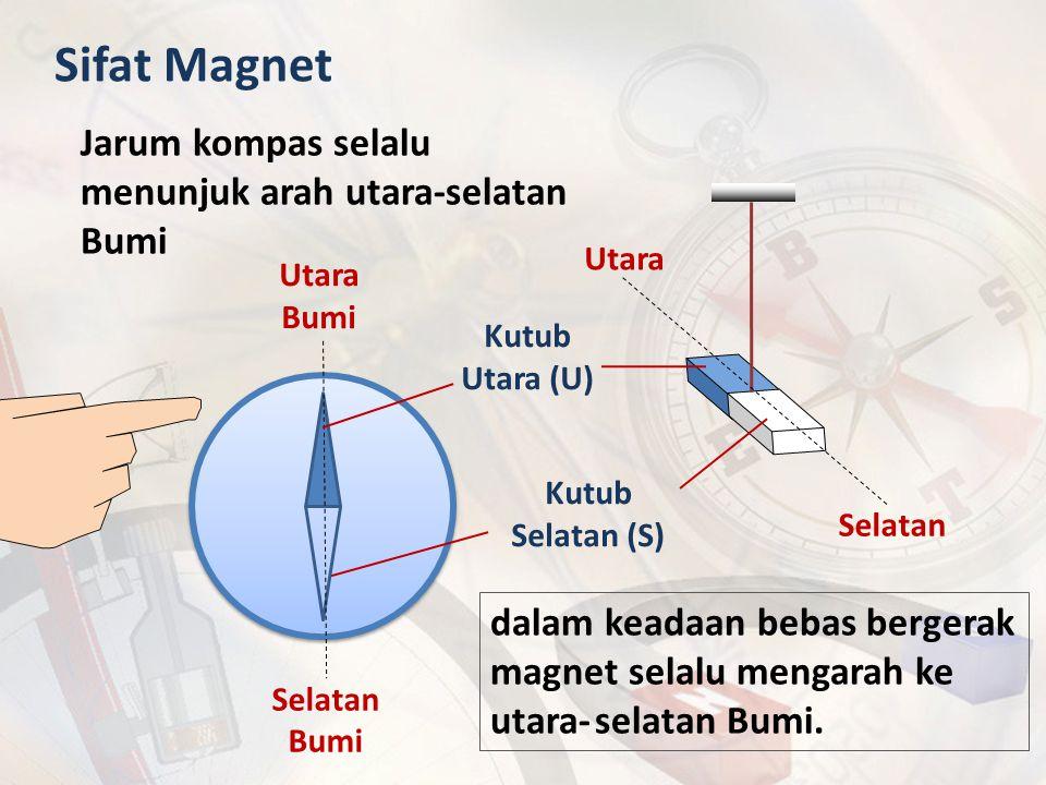 Sifat Magnet Utara Selatan Utara Bumi Selatan Bumi dalam keadaan bebas bergerak magnet selalu mengarah ke utara-selatan Bumi. Jarum kompas selalu menu