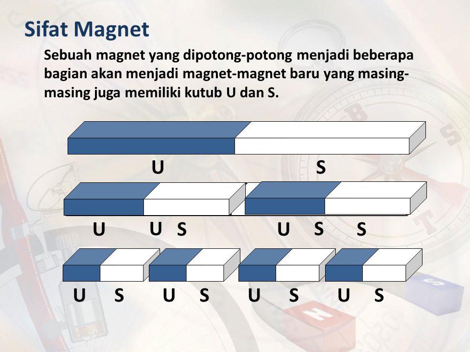 Sebuah magnet yang dipotong-potong menjadi beberapa bagian akan menjadi magnet-magnet baru yang masing- masing juga memiliki kutub U dan S. U S U S U
