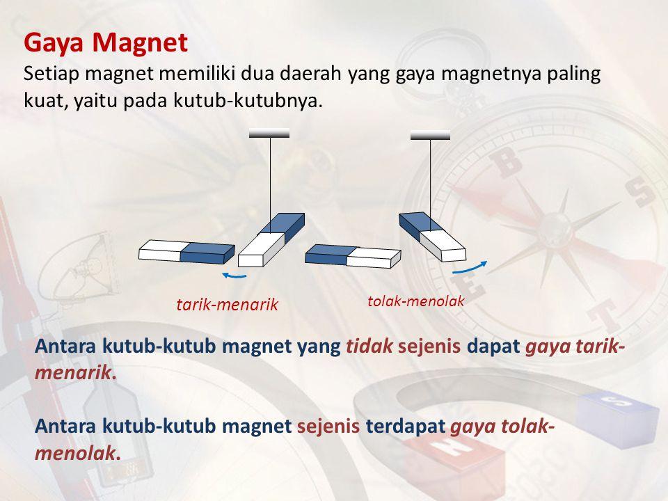 Gaya Magnet Setiap magnet memiliki dua daerah yang gaya magnetnya paling kuat, yaitu pada kutub-kutubnya. tarik-menarik tolak-menolak Antara kutub-kut