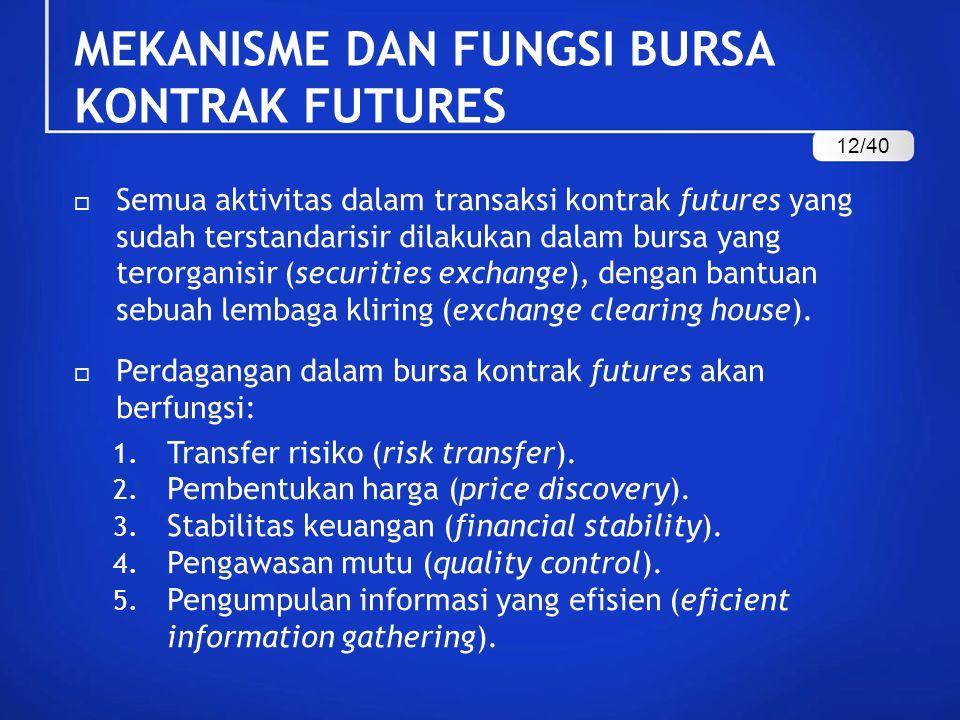 MEKANISME DAN FUNGSI BURSA KONTRAK FUTURES  Semua aktivitas dalam transaksi kontrak futures yang sudah terstandarisir dilakukan dalam bursa yang tero