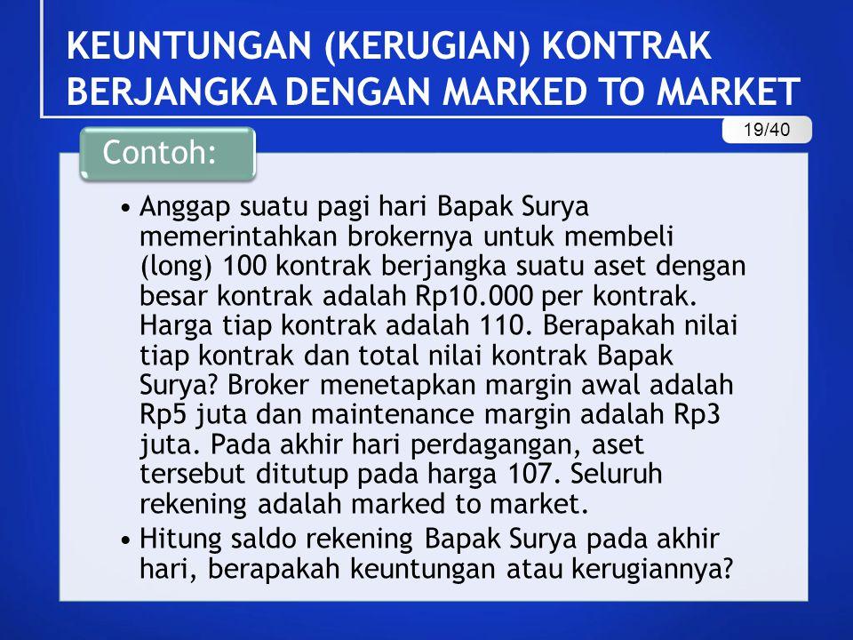 KEUNTUNGAN (KERUGIAN) KONTRAK BERJANGKA DENGAN MARKED TO MARKET 19/40 Anggap suatu pagi hari Bapak Surya memerintahkan brokernya untuk membeli (long)