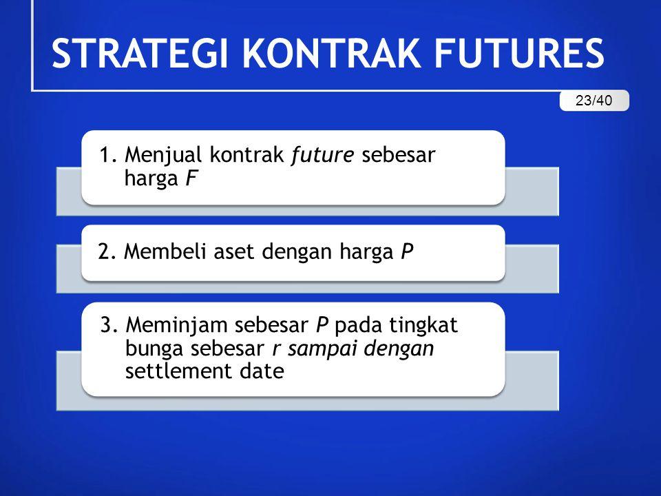 STRATEGI KONTRAK FUTURES 23/40 1. Menjual kontrak future sebesar harga F 2. Membeli aset dengan harga P 3. Meminjam sebesar P pada tingkat bunga sebes