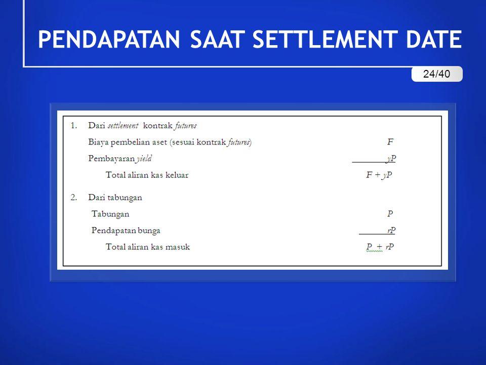 PENDAPATAN SAAT SETTLEMENT DATE 24/40