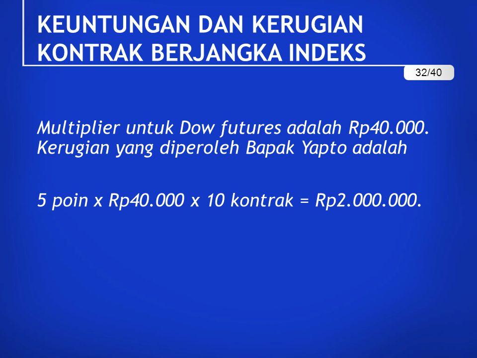 Multiplier untuk Dow futures adalah Rp40.000. Kerugian yang diperoleh Bapak Yapto adalah 5 poin x Rp40.000 x 10 kontrak = Rp2.000.000. KEUNTUNGAN DAN
