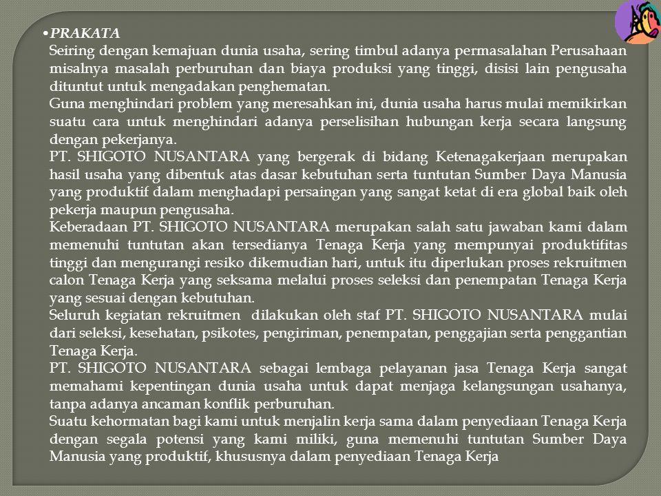 Profil Perusahaan Nama Perusahaan : PT.SHIGOTO NUSANTARA Penanggung Jawab : H.