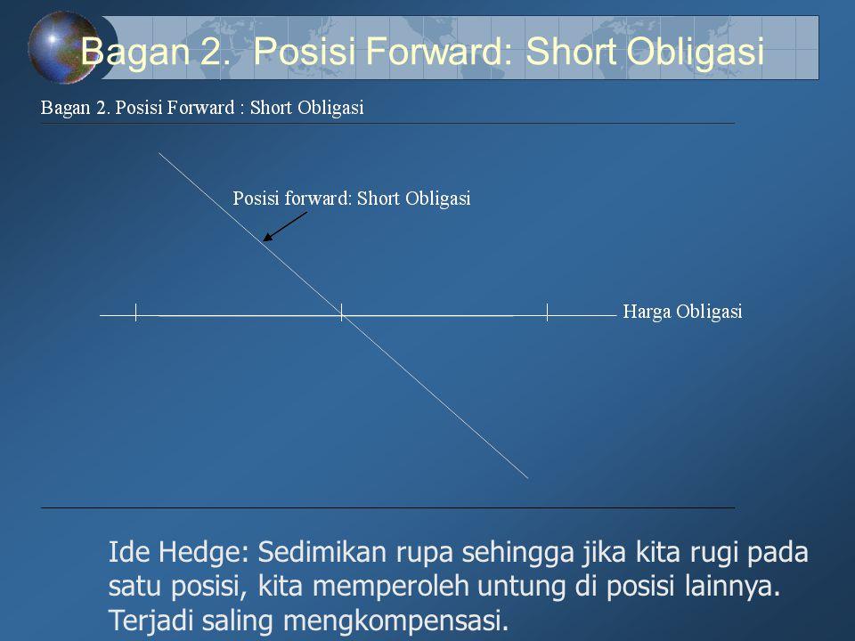 Bagan 2. Posisi Forward: Short Obligasi Ide Hedge: Sedimikan rupa sehingga jika kita rugi pada satu posisi, kita memperoleh untung di posisi lainnya.