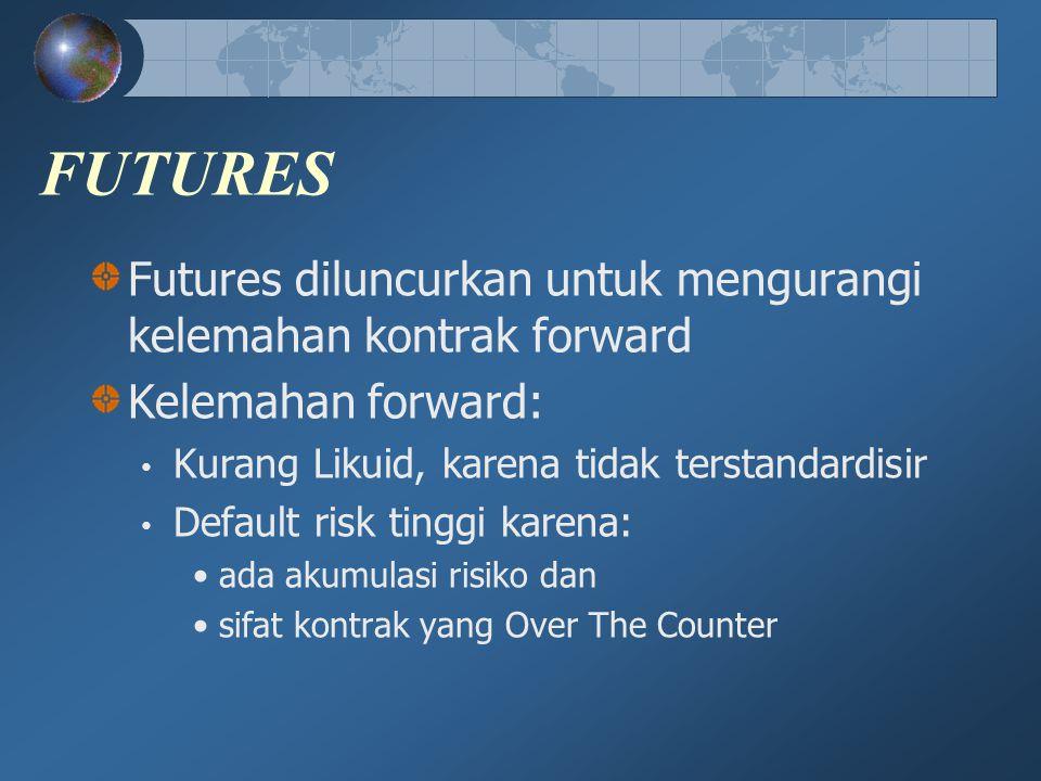 FUTURES Futures diluncurkan untuk mengurangi kelemahan kontrak forward Kelemahan forward: Kurang Likuid, karena tidak terstandardisir Default risk tin