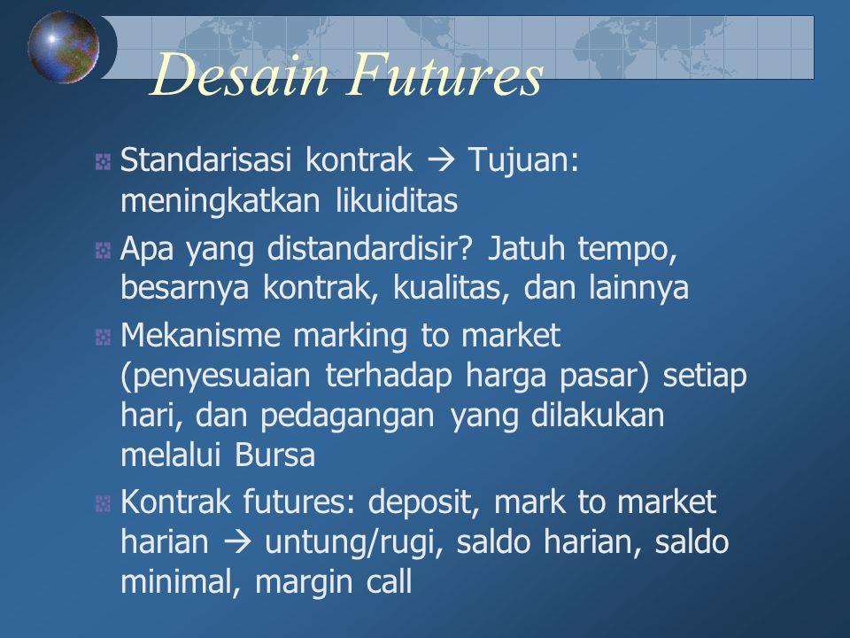 Desain Futures Standarisasi kontrak  Tujuan: meningkatkan likuiditas Apa yang distandardisir? Jatuh tempo, besarnya kontrak, kualitas, dan lainnya Me