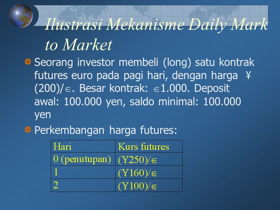 Ilustrasi Mekanisme Daily Mark to Market Seorang investor membeli (long) satu kontrak futures euro pada pagi hari, dengan harga ¥ (200)/ . Besar kont