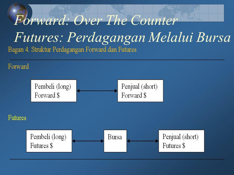 Forward: Over The Counter Futures: Perdagangan Melalui Bursa