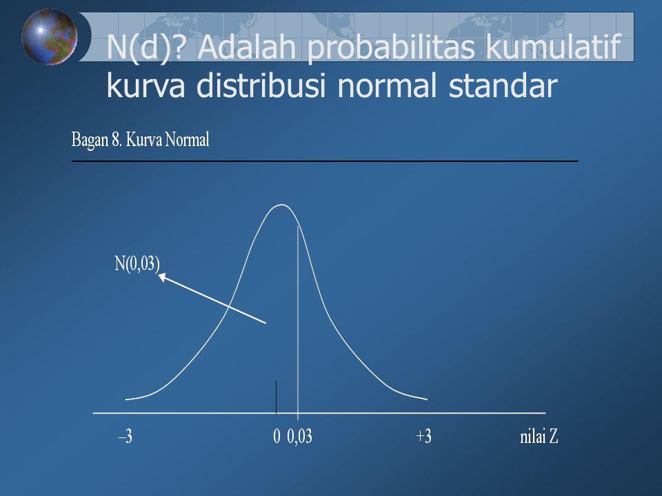N(d)? Adalah probabilitas kumulatif kurva distribusi normal standar
