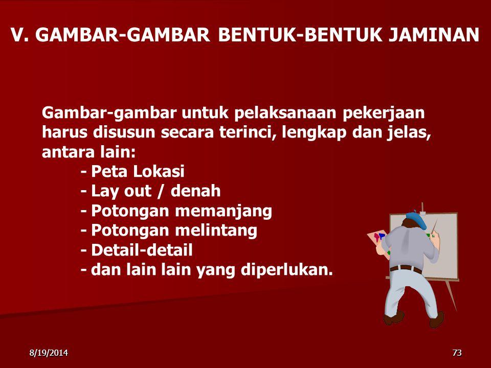 8/19/2014738/19/201473 V. GAMBAR-GAMBAR BENTUK-BENTUK JAMINAN Gambar-gambar untuk pelaksanaan pekerjaan harus disusun secara terinci, lengkap dan jela