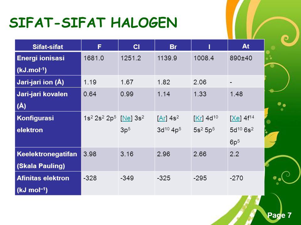Free Powerpoint Templates Page 8 SIFAT-SIFAT HALOGEN Titik Didih dan Titik Leleh  Jari-jari atom unsur halogen bertambah dari fluorin sampai astatin.