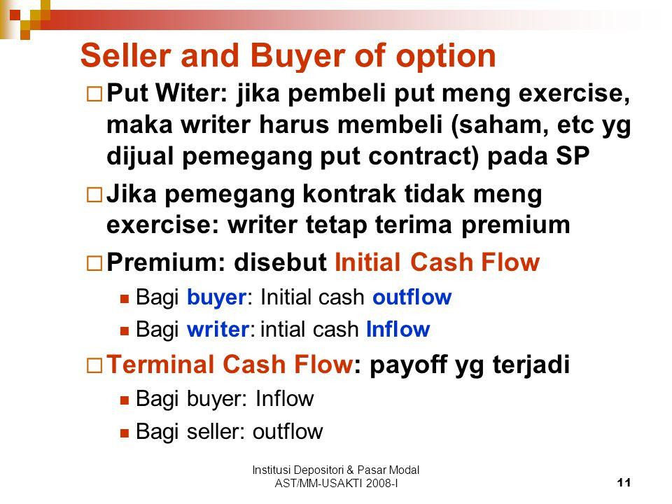 Institusi Depositori & Pasar Modal AST/MM-USAKTI 2008-I11 Seller and Buyer of option  Put Witer: jika pembeli put meng exercise, maka writer harus me