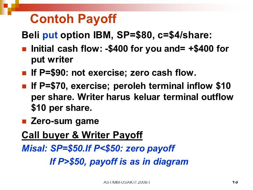 Institusi Depositori & Pasar Modal AST/MM-USAKTI 2008-I13 Contoh Payoff Beli put option IBM, SP=$80, c=$4/share: Initial cash flow: -$400 for you and=