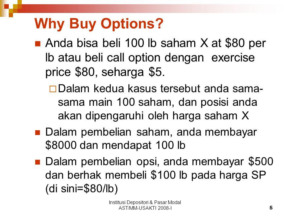 Institusi Depositori & Pasar Modal AST/MM-USAKTI 2008-I16 Call Option Profits -20 1009080706001020304050 -40 20 0 -60 40 60 Stock price ($) Option payoffs ($) Write a call Buy a call