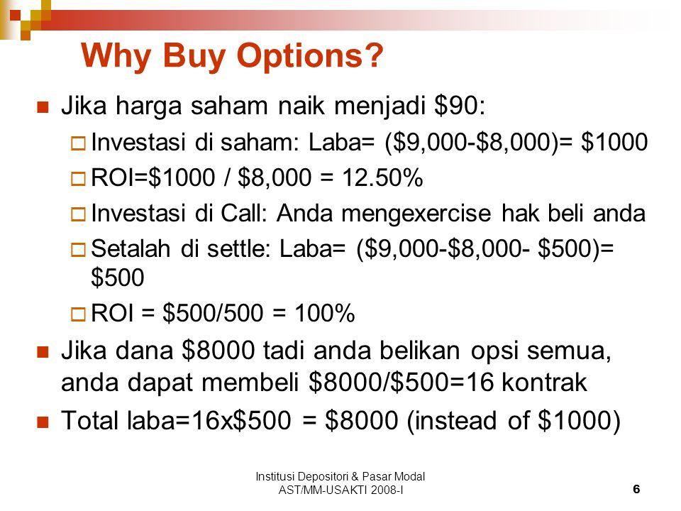 Institusi Depositori & Pasar Modal AST/MM-USAKTI 2008-I6 Why Buy Options? Jika harga saham naik menjadi $90:  Investasi di saham: Laba= ($9,000-$8,00