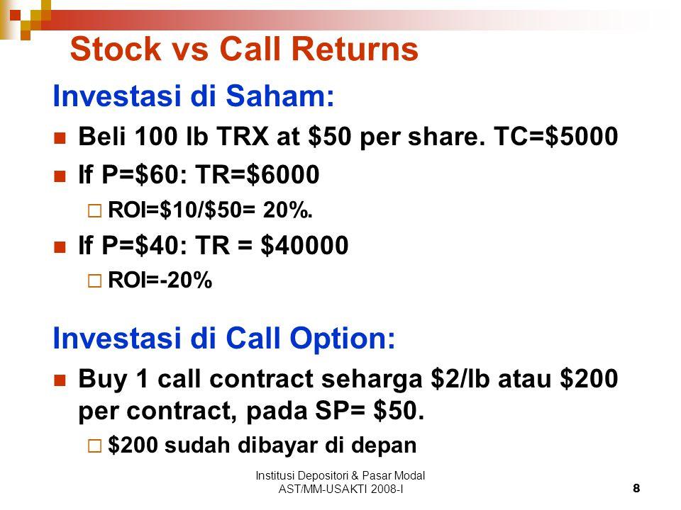 Institusi Depositori & Pasar Modal AST/MM-USAKTI 2008-I8 Stock vs Call Returns Investasi di Saham: Beli 100 lb TRX at $50 per share. TC=$5000 If P=$60