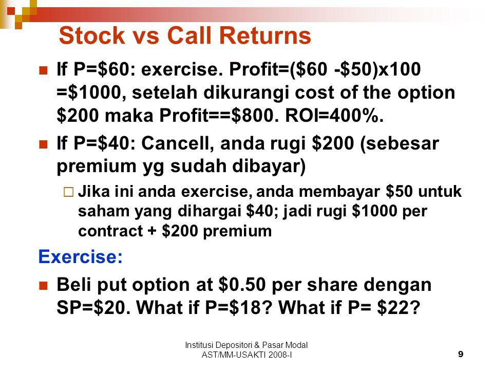 Institusi Depositori & Pasar Modal AST/MM-USAKTI 2008-I30 Stock Index Options  Contract size=100 x SPX index, jadi call writer membayar 100 x $20 = $20000 Contract size untuk stock index option umumnya= 100x harga (premium yang disebutkan dalam index option).
