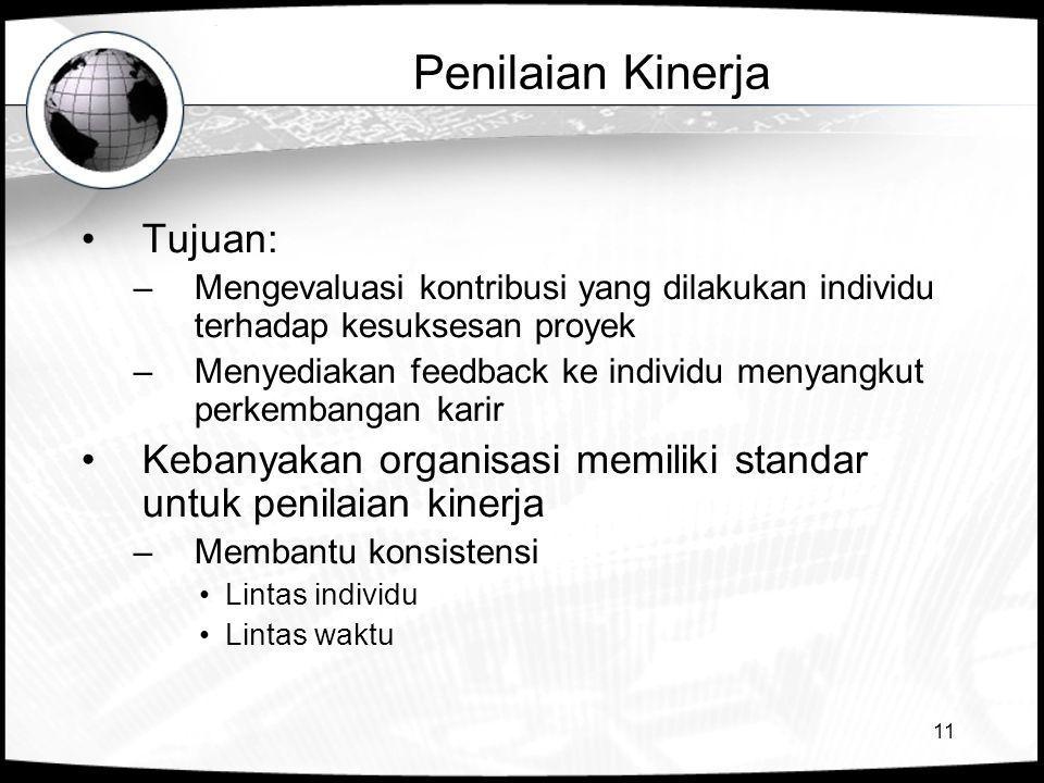 11 Penilaian Kinerja Tujuan: –Mengevaluasi kontribusi yang dilakukan individu terhadap kesuksesan proyek –Menyediakan feedback ke individu menyangkut