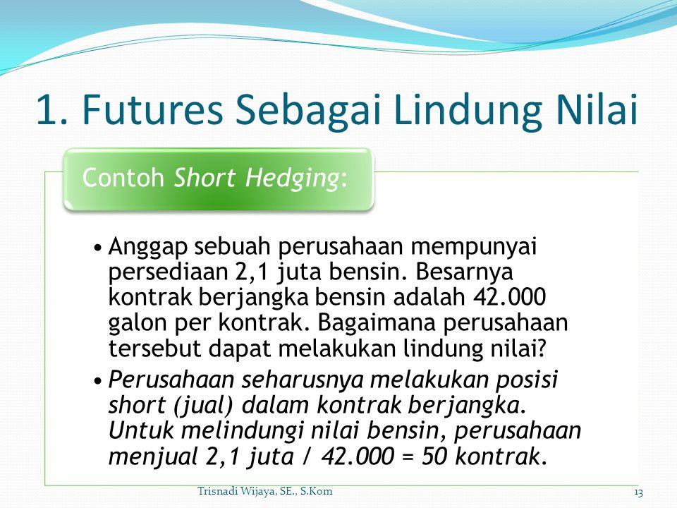 1. Futures Sebagai Lindung Nilai Trisnadi Wijaya, SE., S.Kom13 Anggap sebuah perusahaan mempunyai persediaan 2,1 juta bensin. Besarnya kontrak berjang