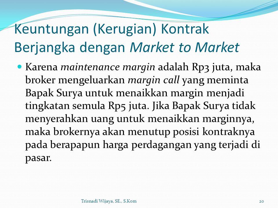 Keuntungan (Kerugian) Kontrak Berjangka dengan Market to Market Karena maintenance margin adalah Rp3 juta, maka broker mengeluarkan margin call yang meminta Bapak Surya untuk menaikkan margin menjadi tingkatan semula Rp5 juta.