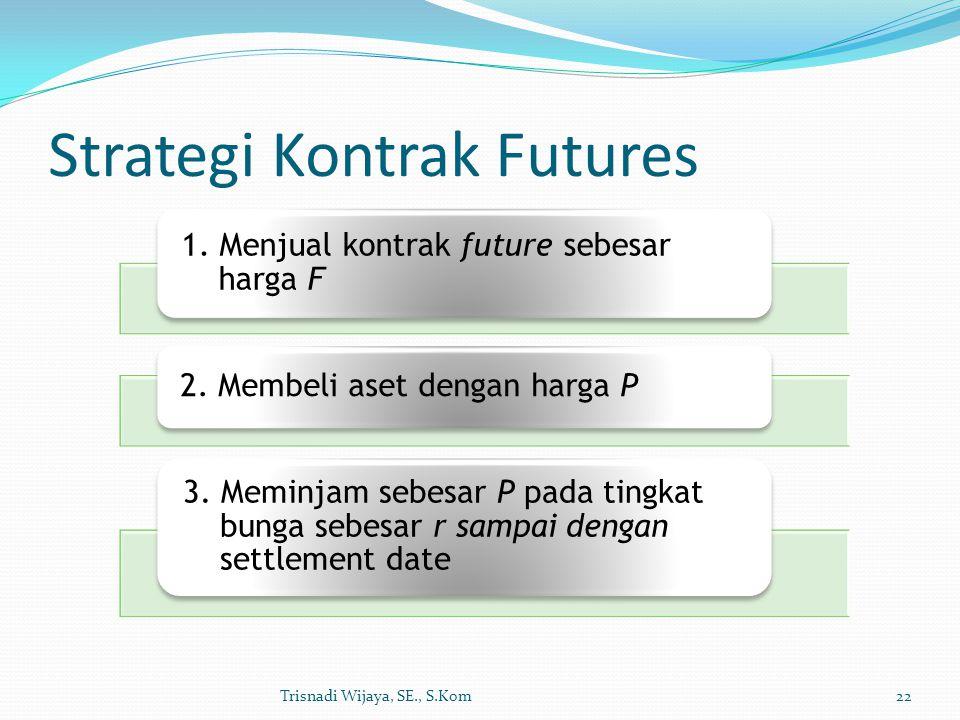 Strategi Kontrak Futures Trisnadi Wijaya, SE., S.Kom22 1. Menjual kontrak future sebesar harga F 2. Membeli aset dengan harga P 3. Meminjam sebesar P