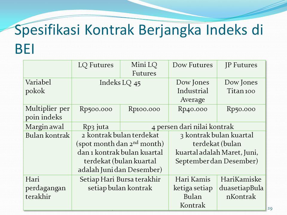 Spesifikasi Kontrak Berjangka Indeks di BEI Trisnadi Wijaya, SE., S.Kom29