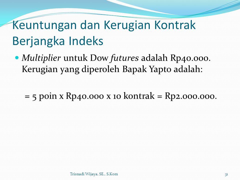 Keuntungan dan Kerugian Kontrak Berjangka Indeks Multiplier untuk Dow futures adalah Rp40.000. Kerugian yang diperoleh Bapak Yapto adalah: = 5 poin x