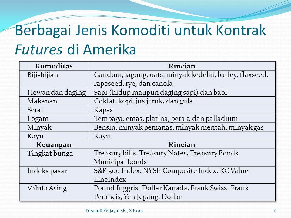 Berbagai Jenis Komoditi untuk Kontrak Futures di Amerika Trisnadi Wijaya, SE., S.Kom6