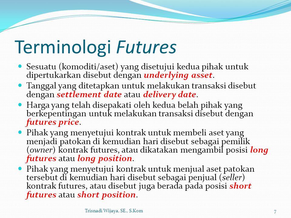 Terminologi Futures Sesuatu (komoditi/aset) yang disetujui kedua pihak untuk dipertukarkan disebut dengan underlying asset. Tanggal yang ditetapkan un