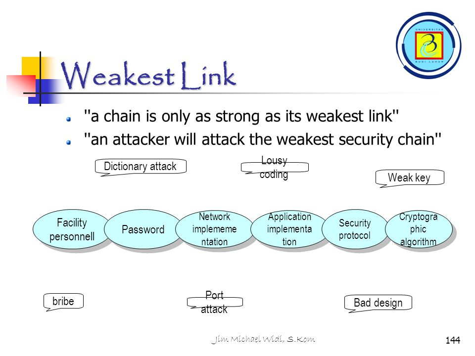 Jim Michael Widi, S.Kom144 Weakest Link ''a chain is only as strong as its weakest link'' ''an attacker will attack the weakest security chain'' Facil